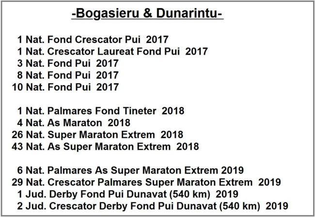 Rezultate Bogasieru & Dunarintu-1